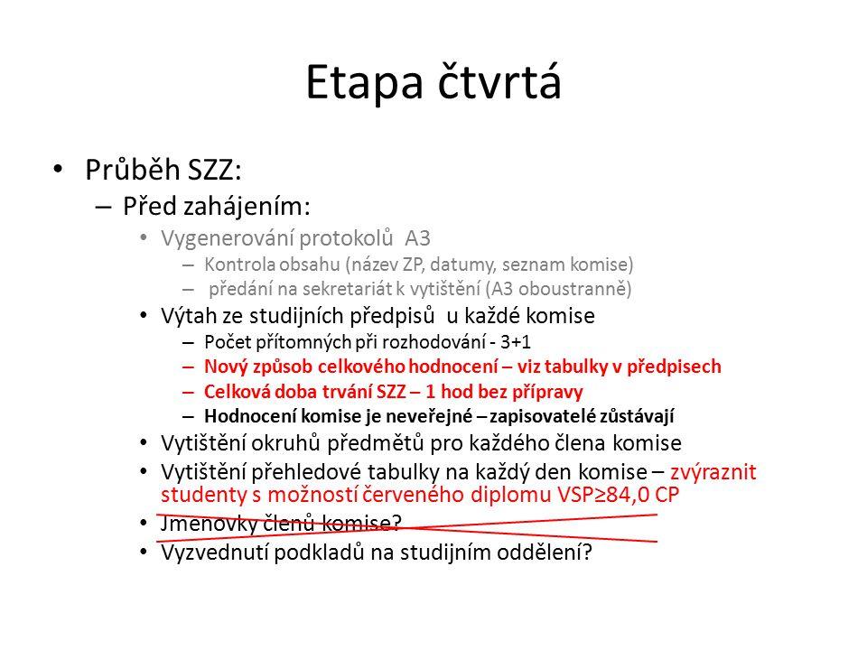 Etapa čtvrtá Průběh SZZ: Před zahájením: Vygenerování protokolů A3