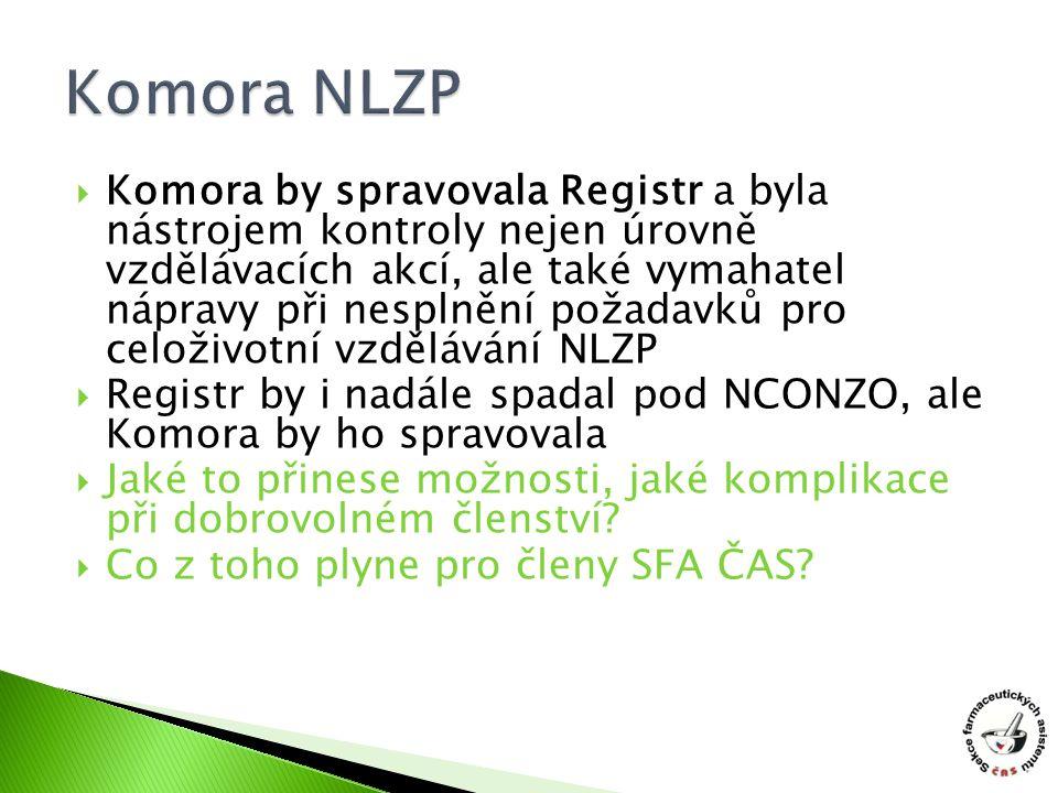 Komora NLZP