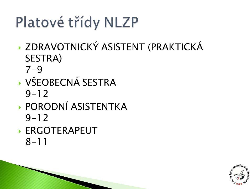 Platové třídy NLZP ZDRAVOTNICKÝ ASISTENT (PRAKTICKÁ SESTRA) 7-9
