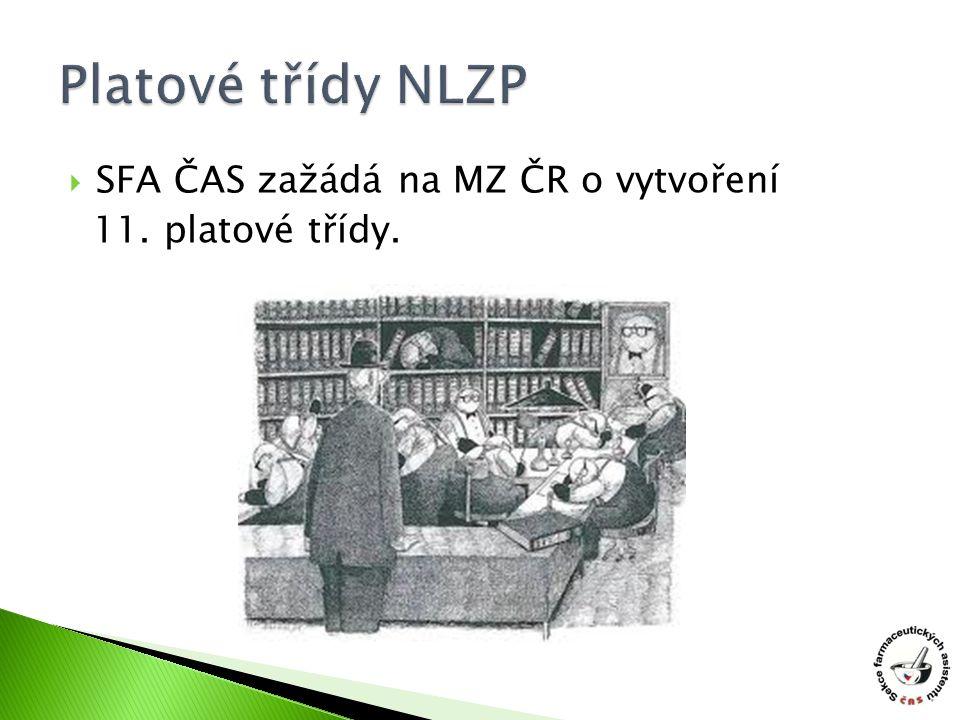 Platové třídy NLZP SFA ČAS zažádá na MZ ČR o vytvoření