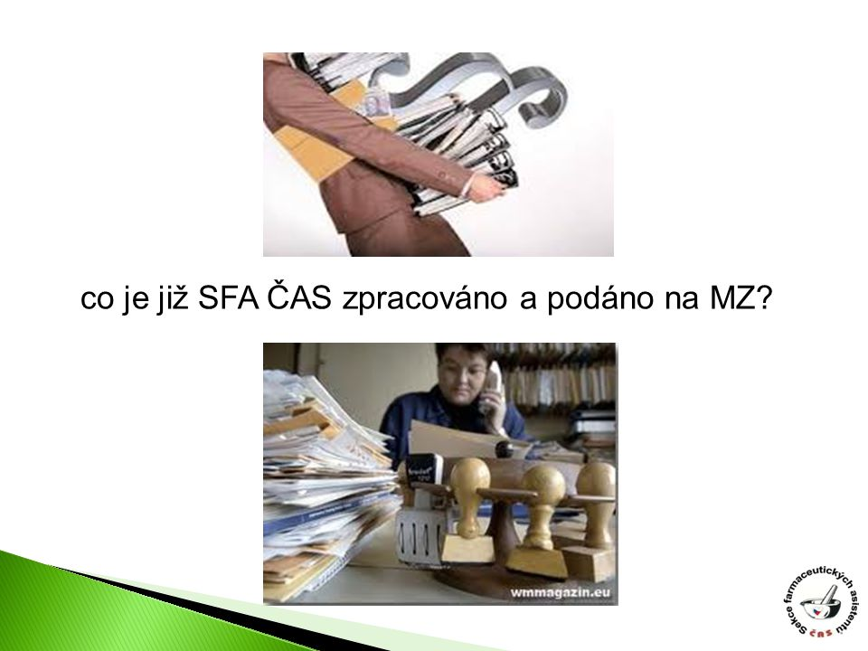co je již SFA ČAS zpracováno a podáno na MZ