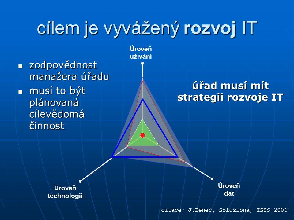 cílem je vyvážený rozvoj IT