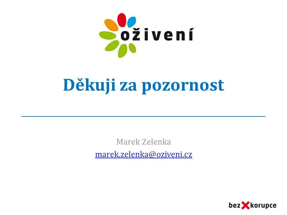 Marek Zelenka marek.zelenka@oziveni.cz