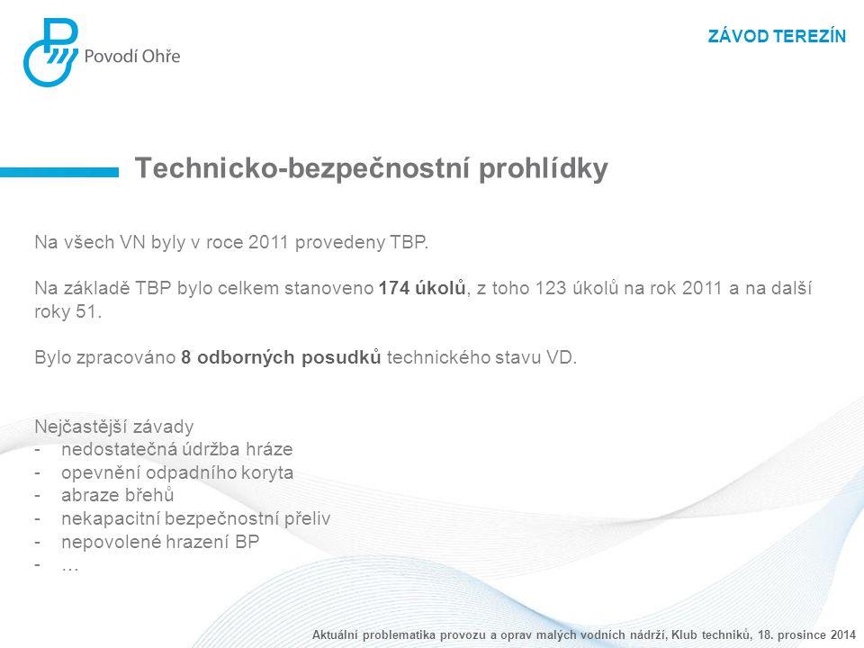 Technicko-bezpečnostní prohlídky