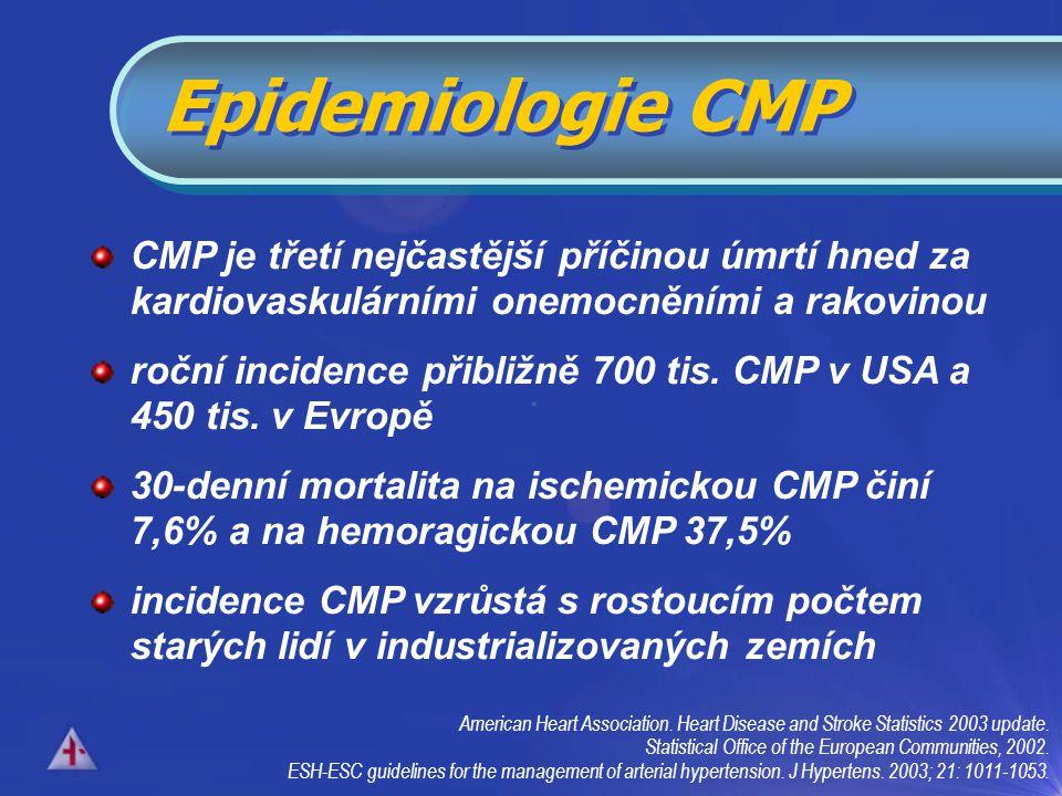 Epidemiologie CMP CMP je třetí nejčastější příčinou úmrtí hned za kardiovaskulárními onemocněními a rakovinou.