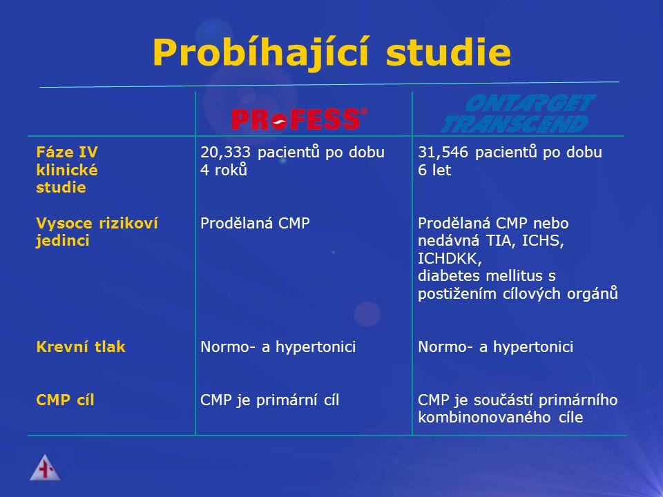 Probíhající studie Fáze IV klinické studie