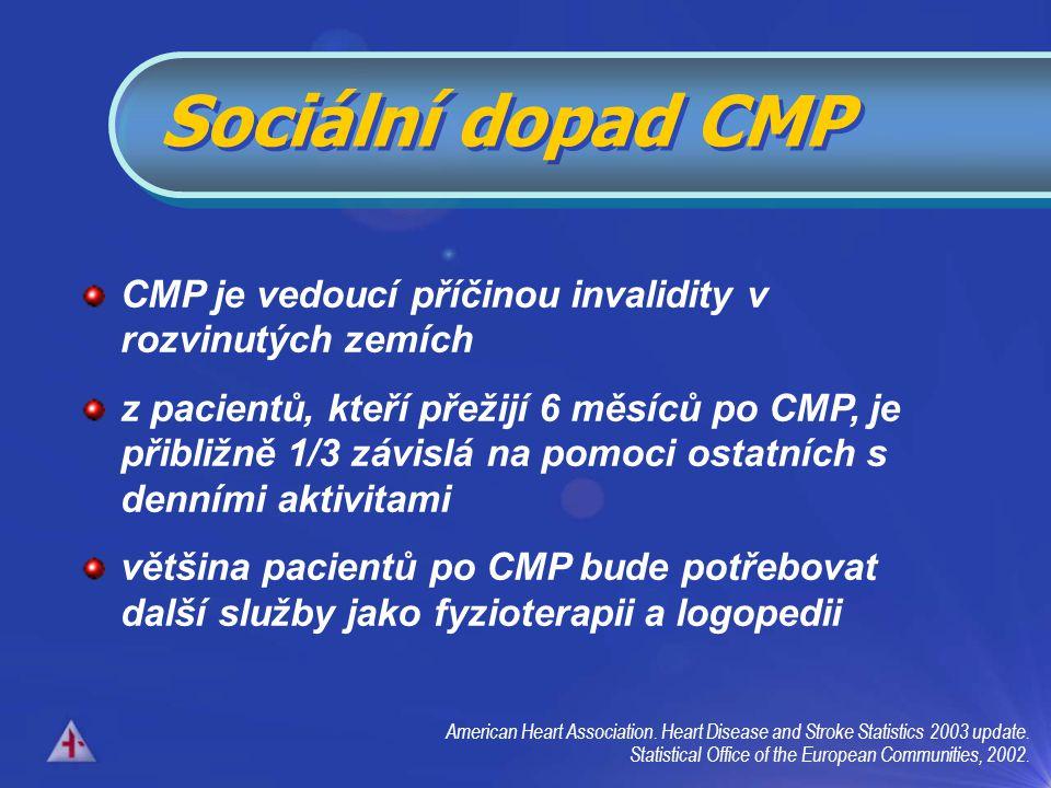 Sociální dopad CMP CMP je vedoucí příčinou invalidity v rozvinutých zemích.