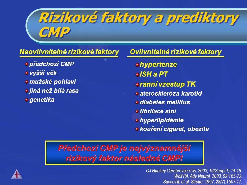 Předchozí CMP je nejvýznamnější rizikový faktor následné CMP!
