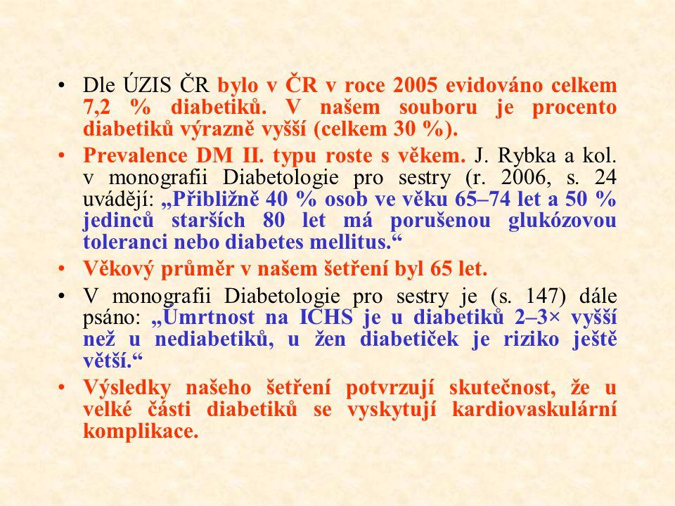Dle ÚZIS ČR bylo v ČR v roce 2005 evidováno celkem 7,2 % diabetiků