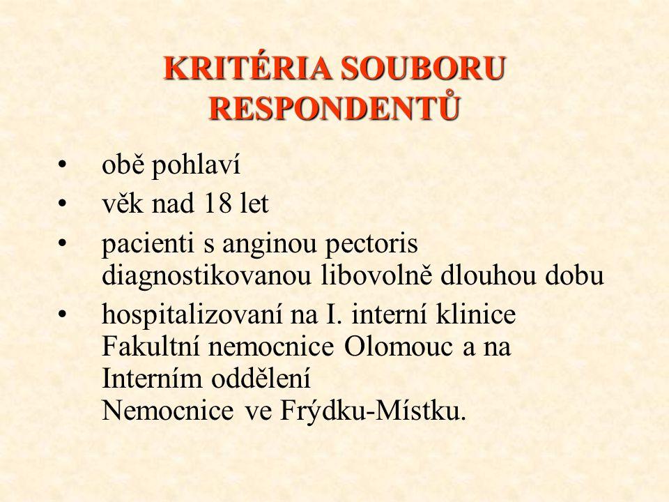 KRITÉRIA SOUBORU RESPONDENTŮ