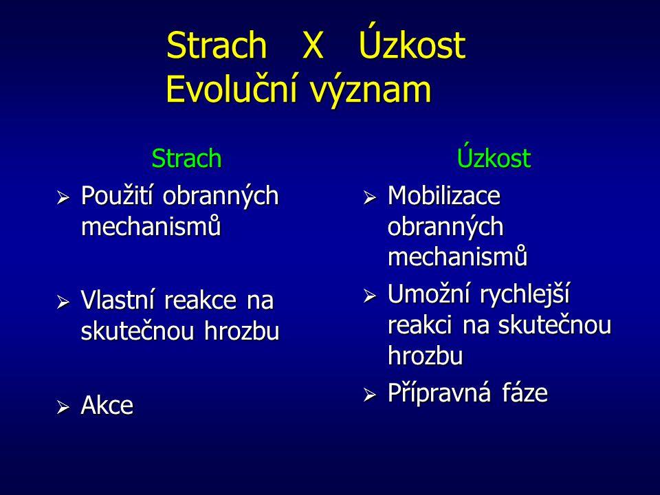Strach X Úzkost Evoluční význam