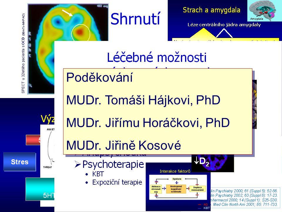 Shrnutí Poděkování MUDr. Tomáši Hájkovi, PhD