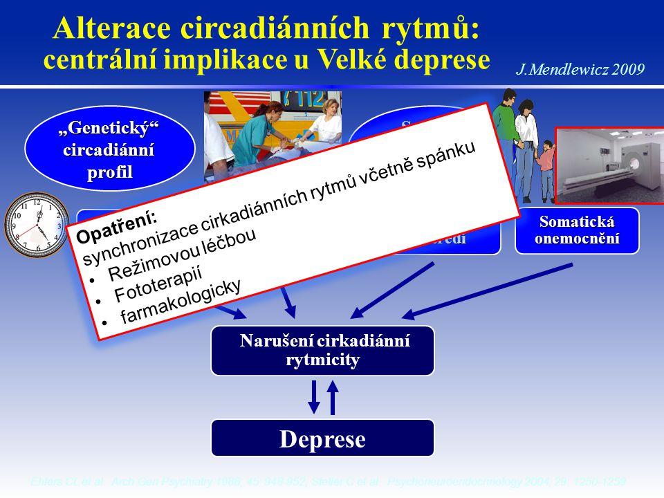 Alterace circadiánních rytmů: centrální implikace u Velké deprese