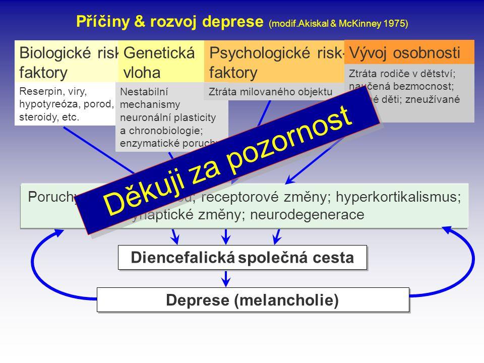 Diencefalická společná cesta Deprese (melancholie)
