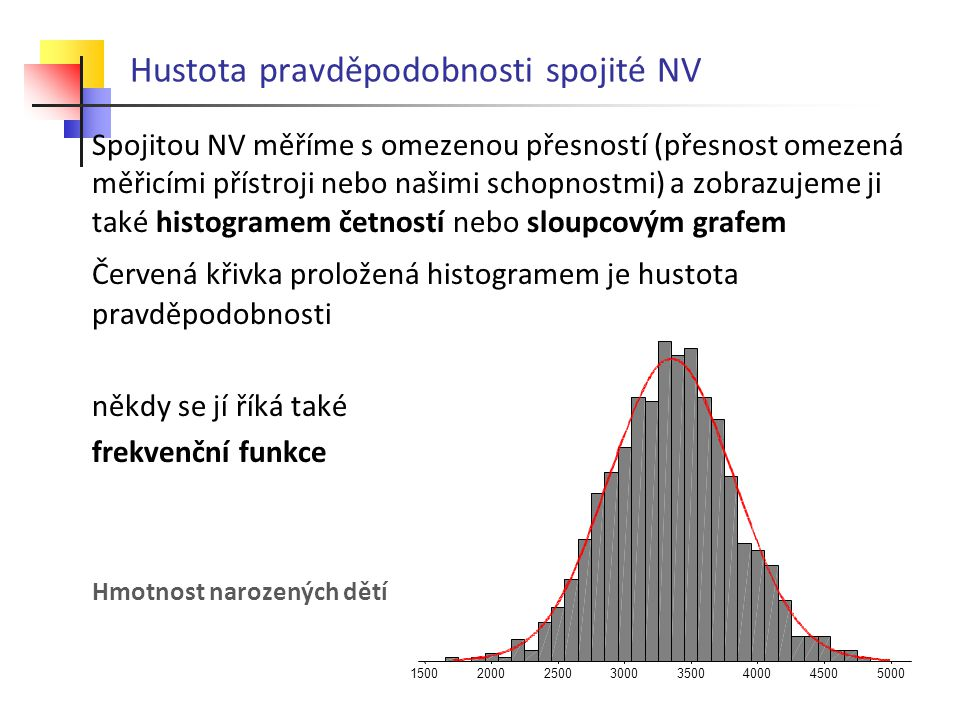Hustota pravděpodobnosti spojité NV