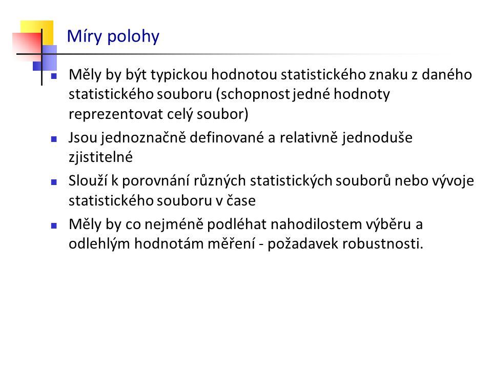 Míry polohy Měly by být typickou hodnotou statistického znaku z daného statistického souboru (schopnost jedné hodnoty reprezentovat celý soubor)