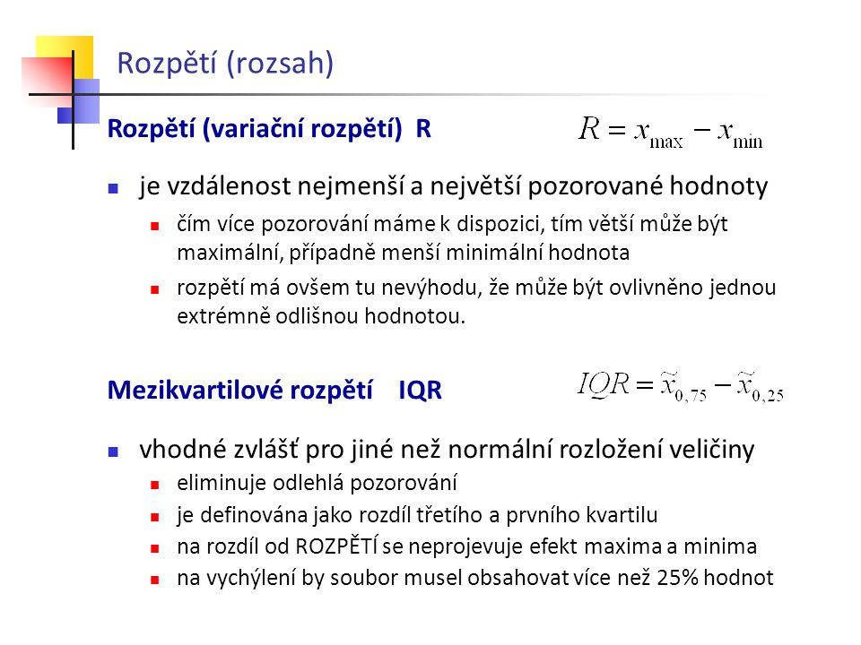 Rozpětí (rozsah) Rozpětí (variační rozpětí) R