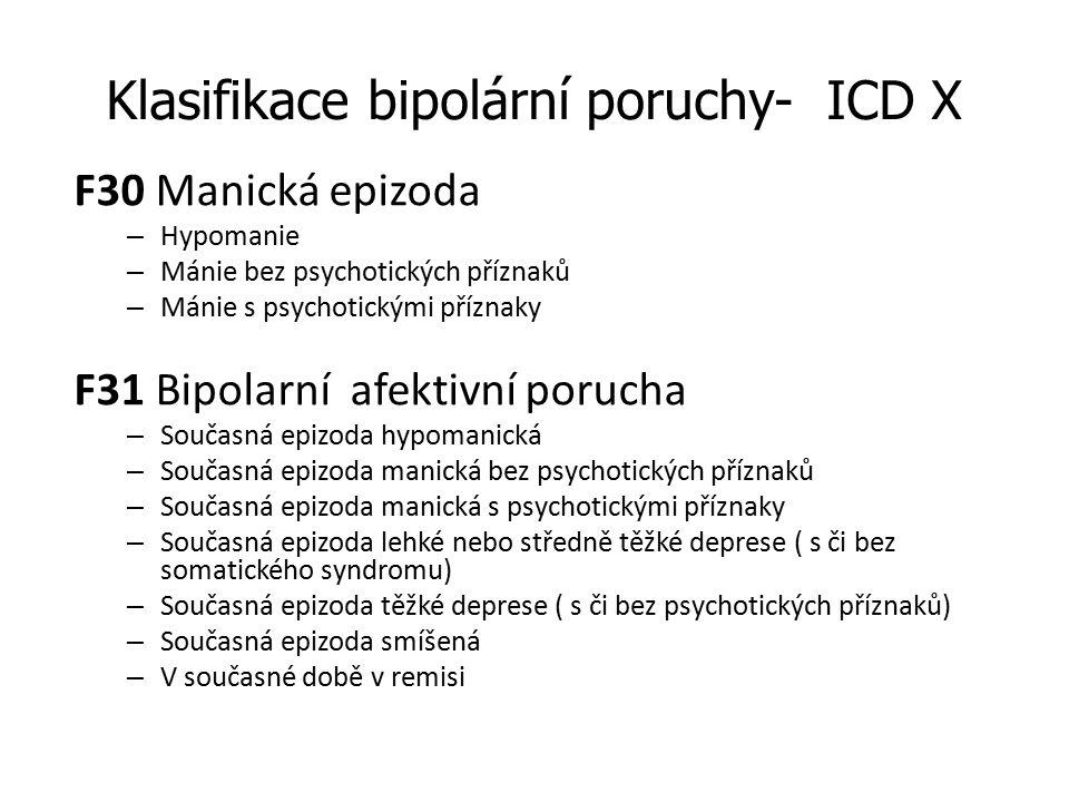 Klasifikace bipolární poruchy- ICD X