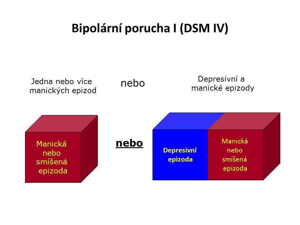 Bipolární porucha I (DSM IV)