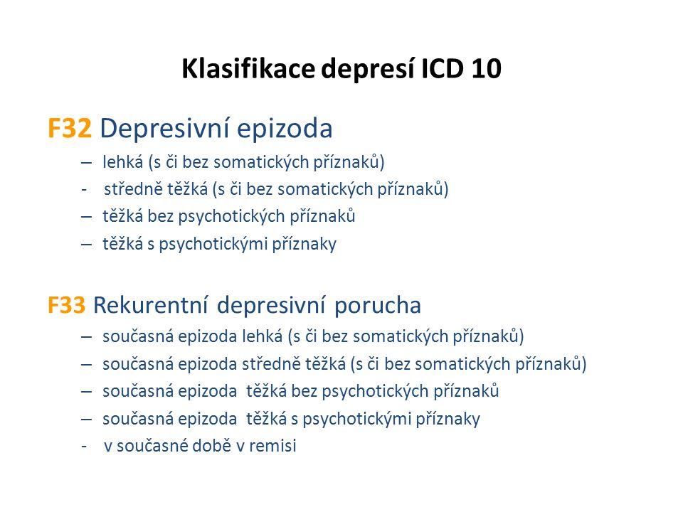 Klasifikace depresí ICD 10