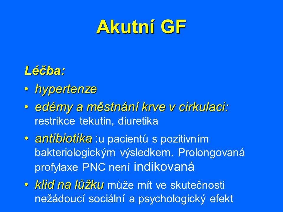 Akutní GF Léčba: hypertenze