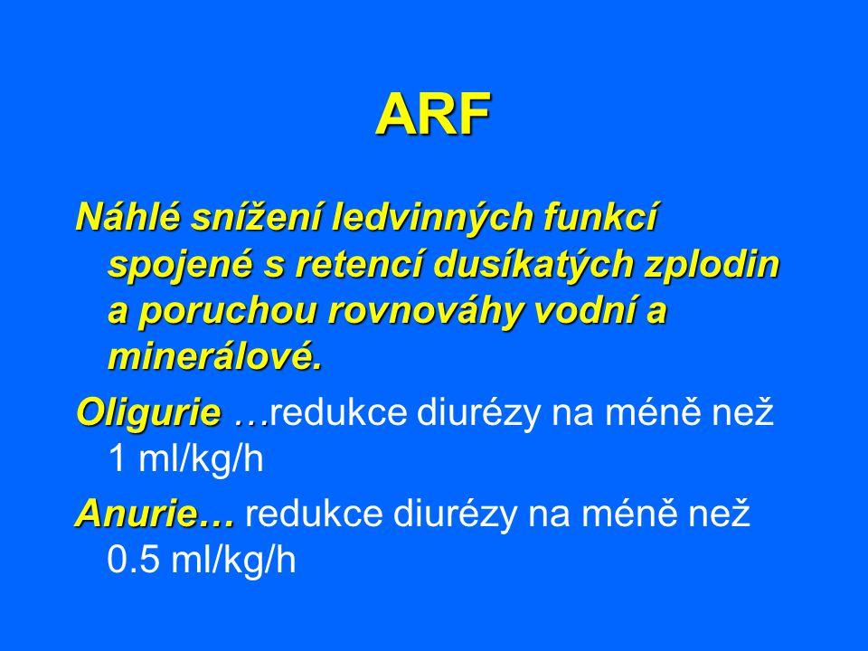 ARF Náhlé snížení ledvinných funkcí spojené s retencí dusíkatých zplodin a poruchou rovnováhy vodní a minerálové.