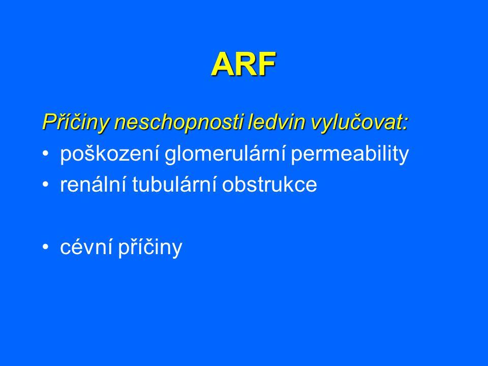 ARF Příčiny neschopnosti ledvin vylučovat: