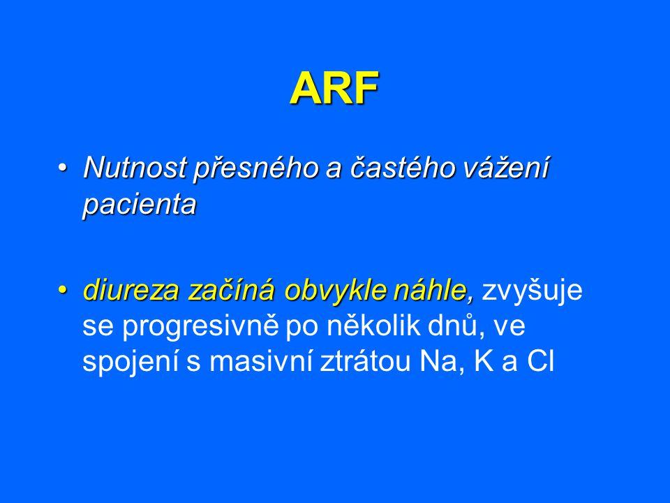 ARF Nutnost přesného a častého vážení pacienta