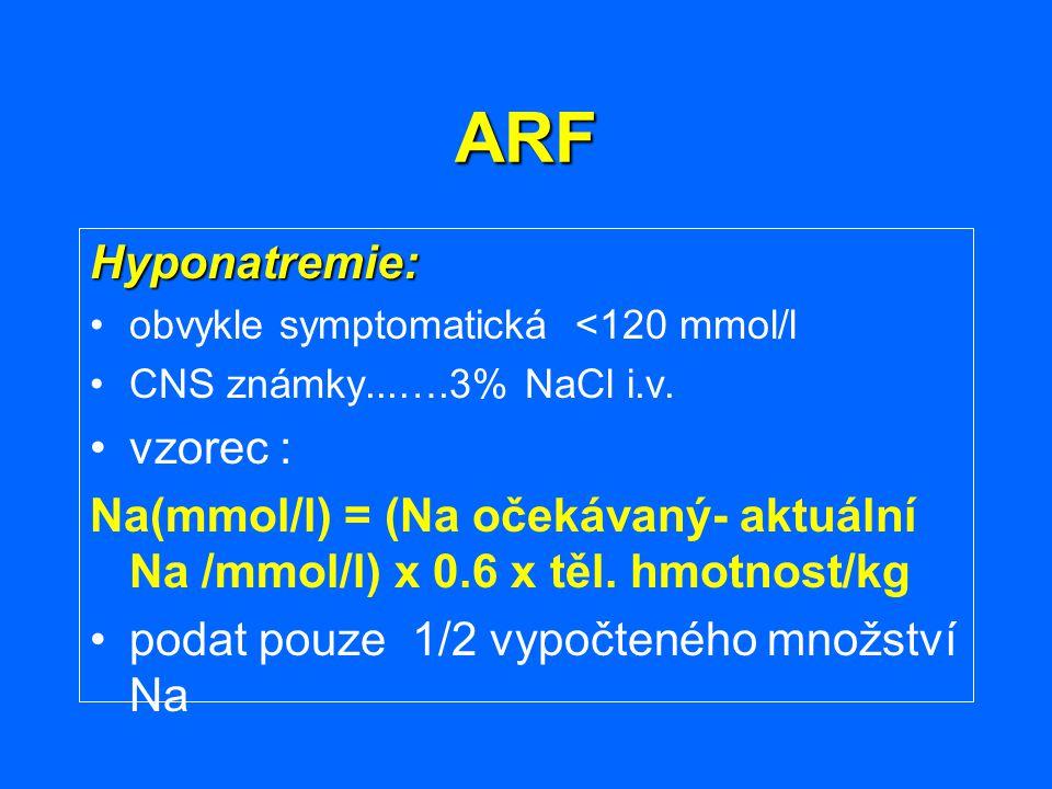 ARF Hyponatremie: vzorec :