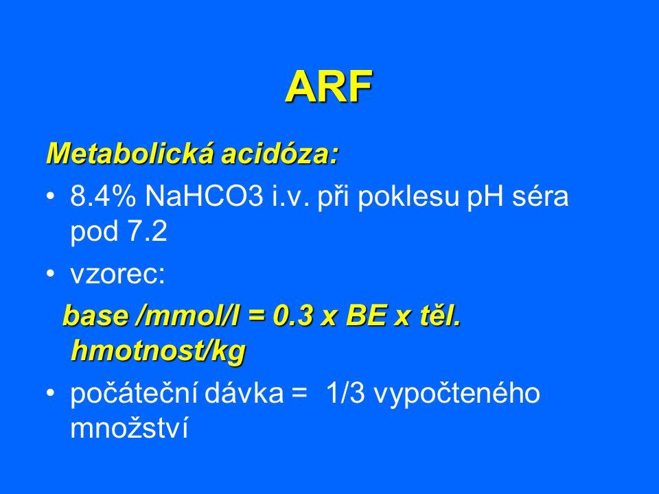 ARF Metabolická acidóza: 8.4% NaHCO3 i.v. při poklesu pH séra pod 7.2