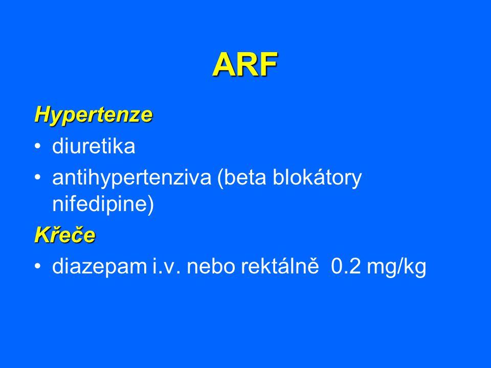 ARF Hypertenze diuretika antihypertenziva (beta blokátory nifedipine)