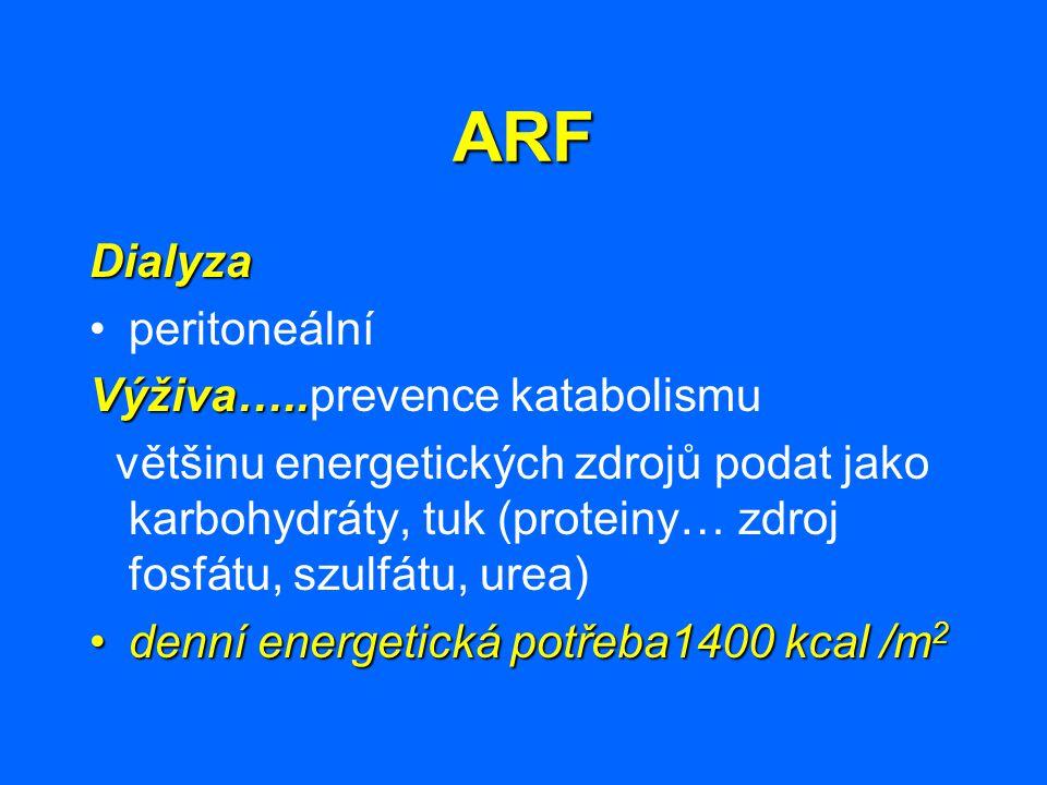 ARF Dialyza peritoneální Výživa…..prevence katabolismu