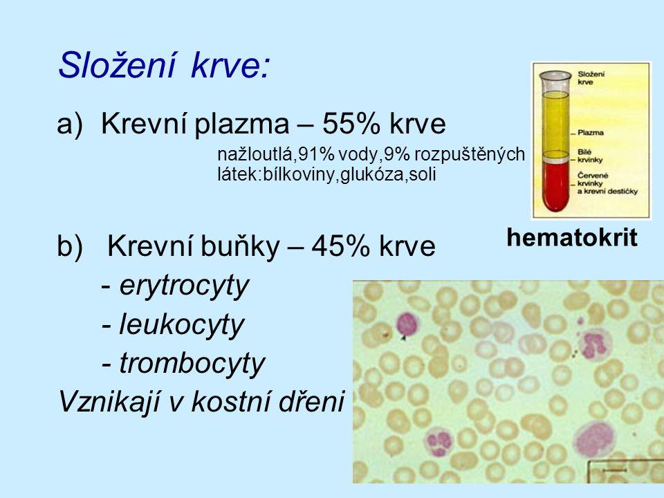 Složení krve: Krevní plazma – 55% krve b) Krevní buňky – 45% krve