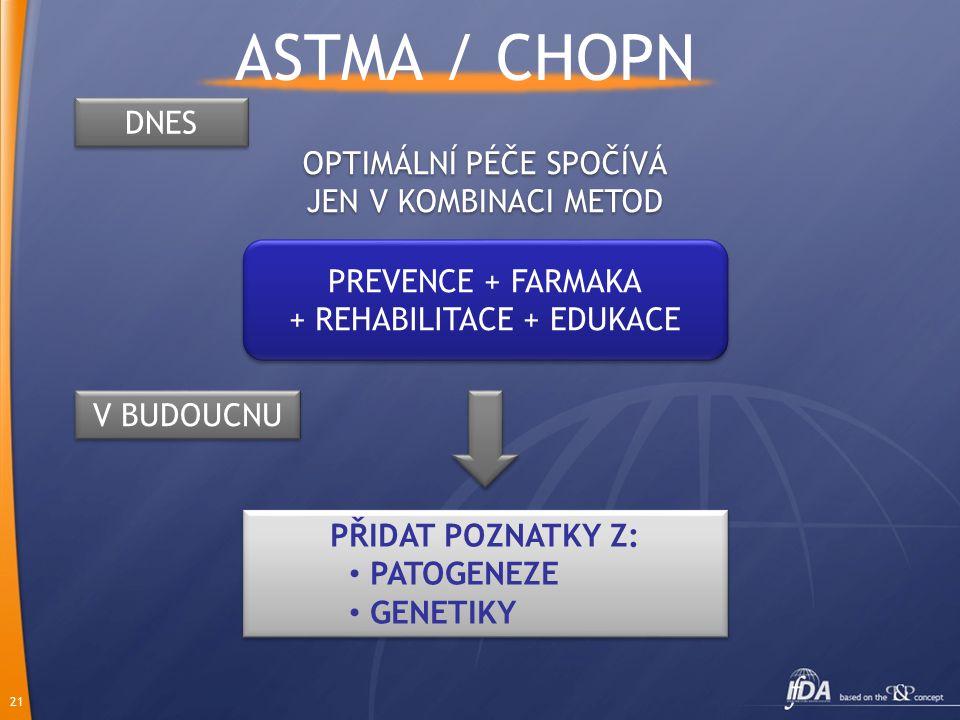 ASTMA / CHOPN DNES OPTIMÁLNÍ PÉČE SPOČÍVÁ JEN V KOMBINACI METOD