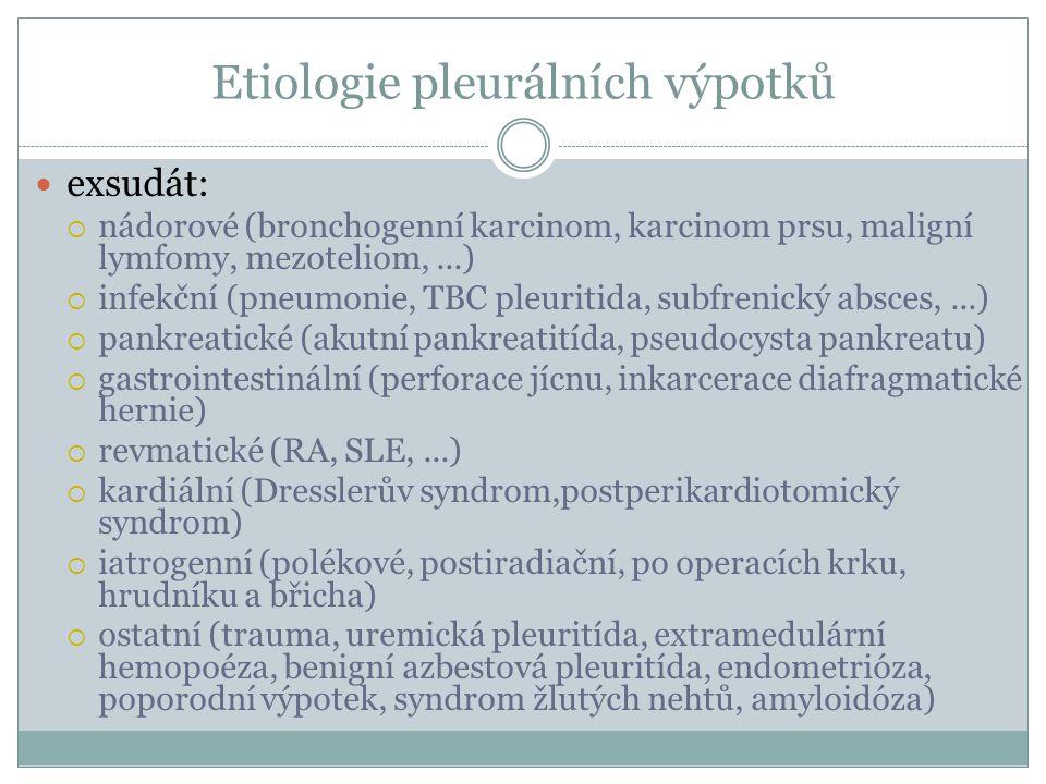 Etiologie pleurálních výpotků