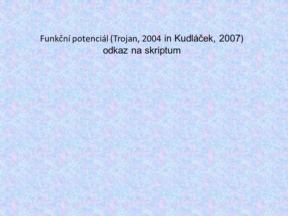 Funkční potenciál (Trojan, 2004 in Kudláček, 2007) odkaz na skriptum