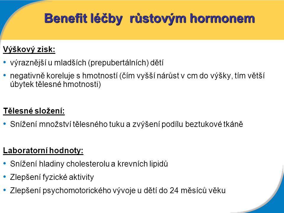 Benefit léčby růstovým hormonem