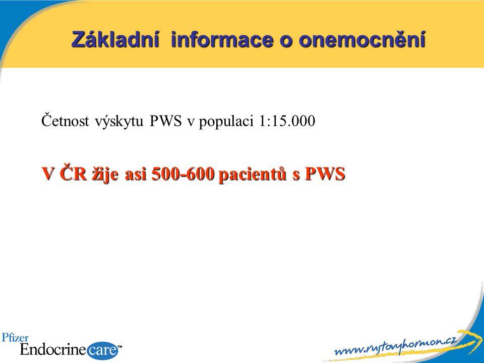 Základní informace o onemocnění