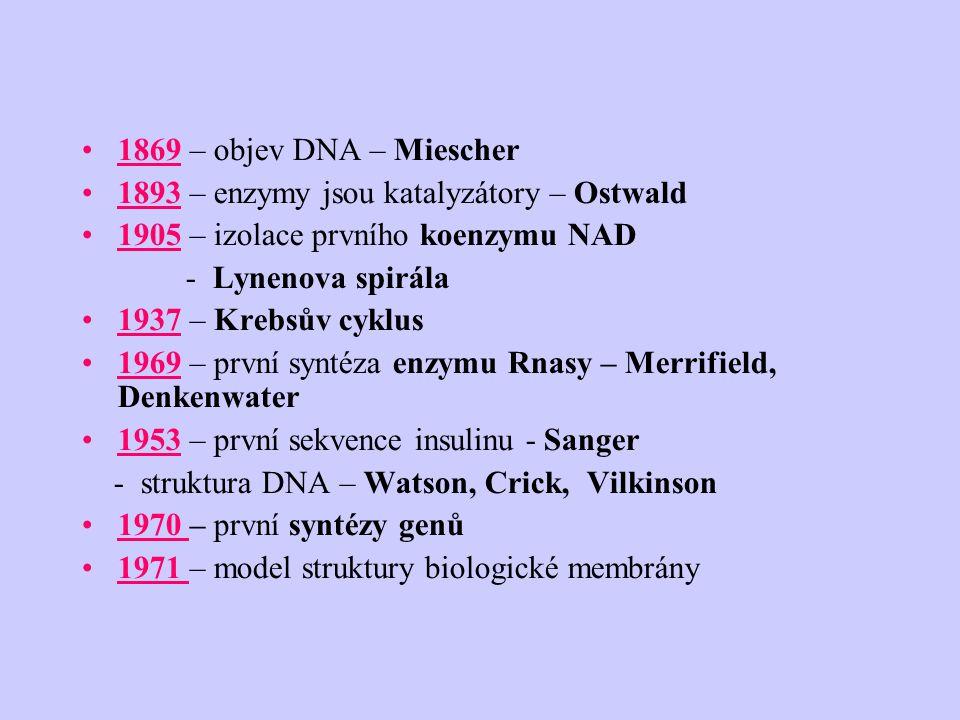 1869 – objev DNA – Miescher 1893 – enzymy jsou katalyzátory – Ostwald. 1905 – izolace prvního koenzymu NAD.