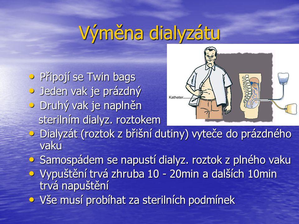 Výměna dialyzátu Připojí se Twin bags Jeden vak je prázdný