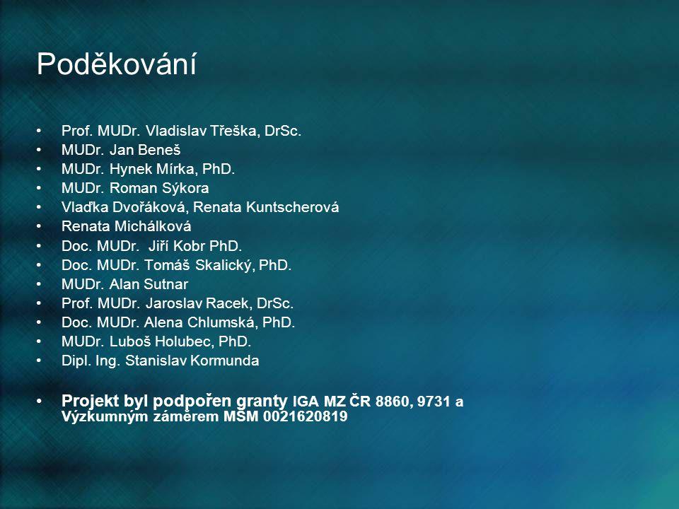 Poděkování Prof. MUDr. Vladislav Třeška, DrSc. MUDr. Jan Beneš. MUDr. Hynek Mírka, PhD. MUDr. Roman Sýkora.