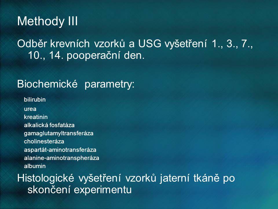 Methody III Odběr krevních vzorků a USG vyšetření 1., 3., 7., 10., 14. pooperační den. Biochemické parametry: