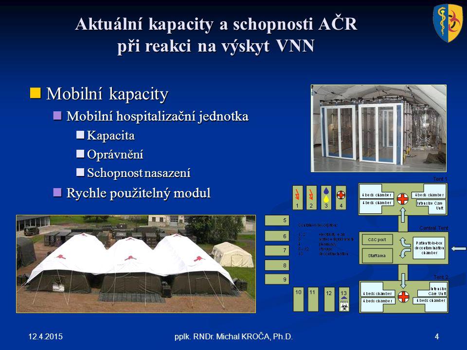 pplk. RNDr. Michal KROČA, Ph.D.