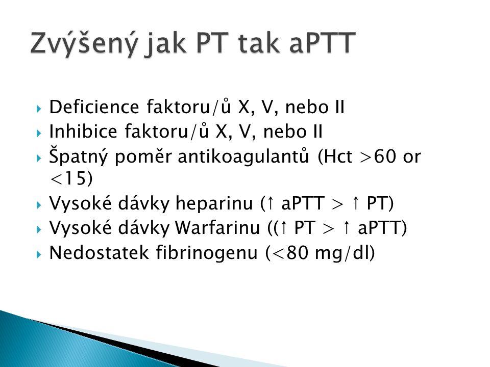 Zvýšený jak PT tak aPTT Deficience faktoru/ů X, V, nebo II