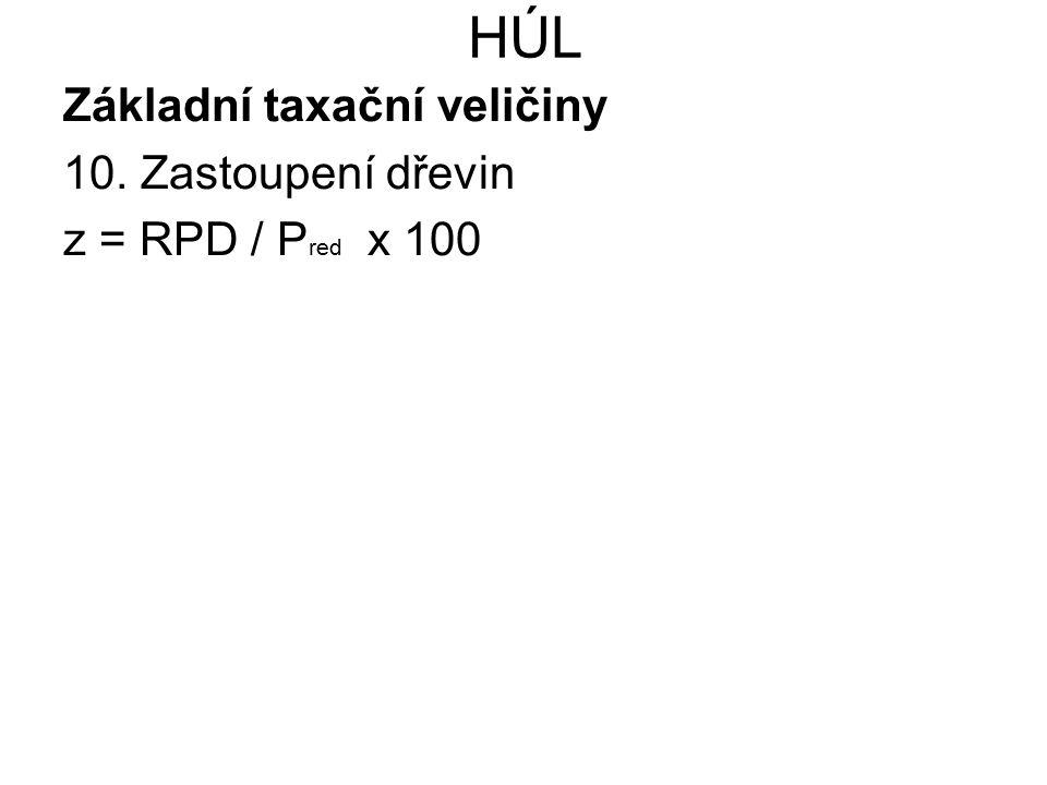 HÚL Základní taxační veličiny 10. Zastoupení dřevin