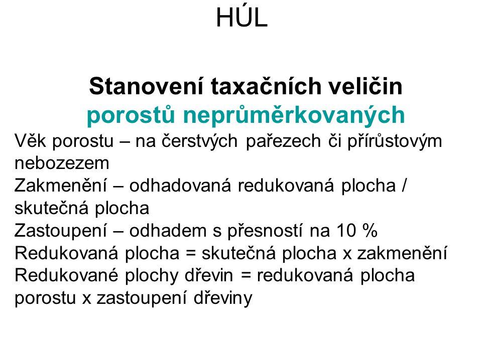 Stanovení taxačních veličin