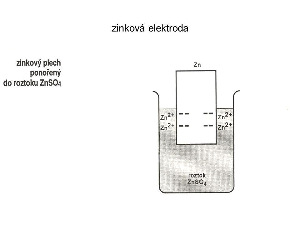 zinková elektroda