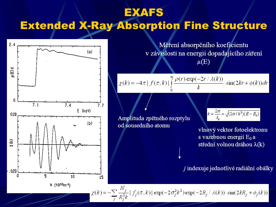 EXAFS Extended X-Ray Absorption Fine Structure