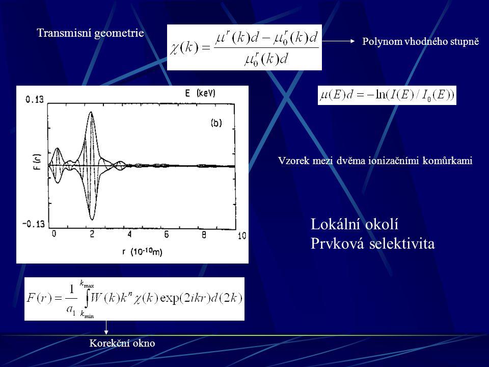 Lokální okolí Prvková selektivita Transmisní geometrie