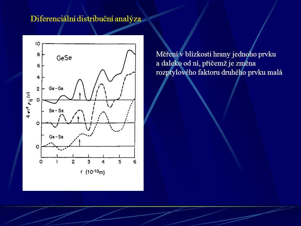 Diferenciální distribuční analýza